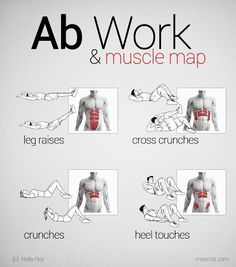 Which #abs do leg raises, crunches & heel-touches work, exactly? Muscle map graphically highlights each set | from absworkoutsolutions on Google+ #sixpackworkout #musclemap