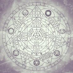 Sacred Geometry <3 | Astro theology | Pinterest | Heilige ...
