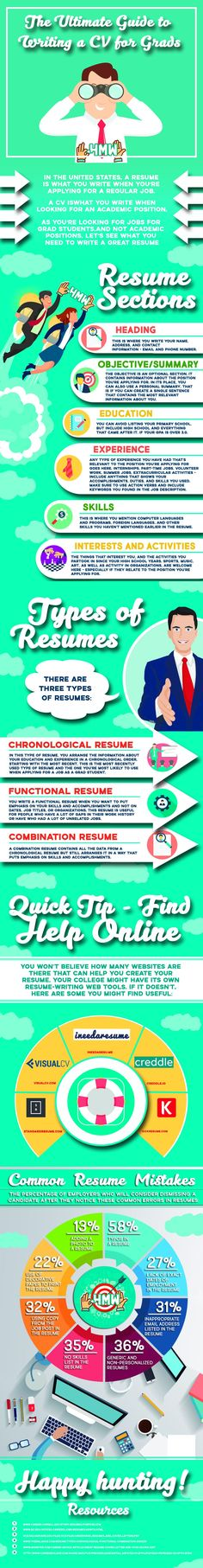 directing resume - Google Search Application Resources Pinterest - common resume mistakes