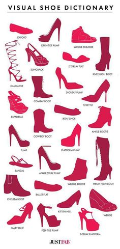 Visual Shoe Dictionary More Visual Glossaries (for Her): Backpacks / Bags / Bobby Pins / Bra Types / Hats / Belt knots / Coats / Collars / Darts / Dress Shapes / Dress Silhouettes / Eyeglass frames / Eyeliner Strokes / Hangers / Harem Pants / Heels /. Fashion Terms, Fashion Dictionary, Visual Dictionary, Fashion Vocabulary, Bra Types, Shoe Types, Dress Shapes, Dress Silhouette, Mode Inspiration