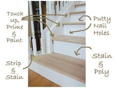 DIY Staircase Redo: Risers and Treads