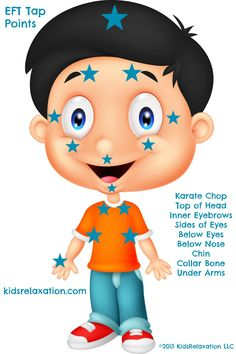 Free EFT posters for kids, parents and educators on kidsrelaxation.com EFT, known as the Emotional Freedom Technique, is an excellent emotional regulation and stress management tool for kids. It involves tapping on specific points in the body. By tappi...