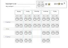 Beloningskaart om gedrag te belonen. Zowel leerling als juf vullen de smiley in.