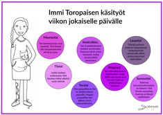 Viikkotehtävät - Värinautit Early Childhood Education, Chart, Finland, Early Education, Early Years Education