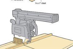Ah! E se falando em madeira...: Dicas de Segurança na marcenaria