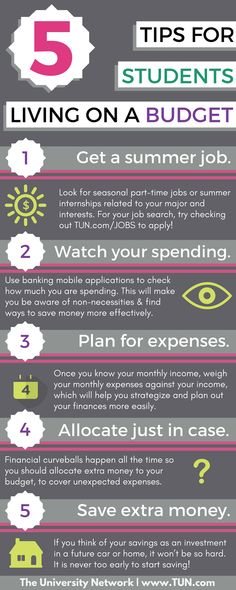 Tips for College Students Living on a Budget Here are a few tips for college students to save money while living on a budget!Here are a few tips for college students to save money while living on a budget! College Student Budget, Student Living, College Hacks, Education College, College Life, College Club, School Hacks, Budgeting For College Students, College Success