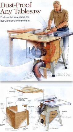 Table Saw Dust Collection - Table Saw Tips, Jigs and Fixtures | WoodArchivist.com #tablesaw