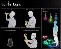 45 pomysłów na recykling odpadów plastikowych butelek {Part 1}!