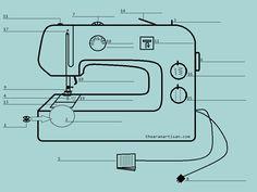 sewing printables free sewing tools worksheet free esl worksheets. Black Bedroom Furniture Sets. Home Design Ideas