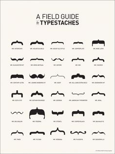This is a poster by Tor Weeks (who was also responsible for the Bikes of San Francisco poster in an earlier post). Here she takes one the more obscure typographic bits — the brackets — from different fonts to build her chart of typestaches.
