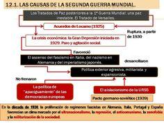 LA HISTORIA DEL MUNDO CONTEMPORÁNEO. CLAVES.