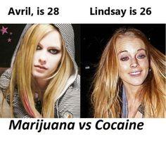 Marijuana vs Cocaine