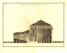 Antique Architectural Print, Palladio Teatro Olimpico de Vicenza, 1760 Italian Architecture