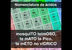 QUÍMICA (Tabela periódica): Para não dar vacilo em Química: na nomenclatura de ácidos, troca-se ISO por OSO, ATO por ICO e ETO por IDRICO