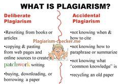 college plagiarism checker