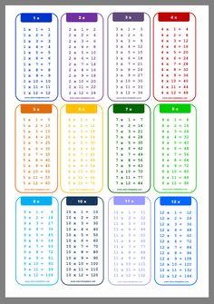 Table de multiplication a imprimer grand format - Tableau de table de multiplication ...