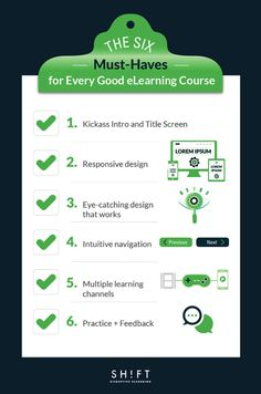 6 Effective eLearning Course Must Haves Infographic - http://elearninginfographics.com/6-effective-elearning-course-must-haves-infographic/