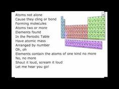 Mr. Parr's Inside an Atom Song