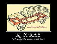 Jeep xj x ray