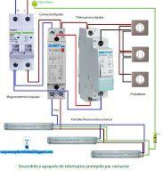 Esquemas eléctricos: Encendido y apagado de telerruptor