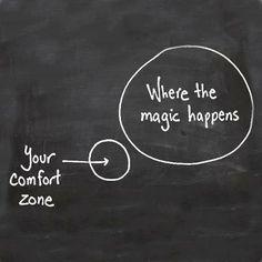 Je bent niet in één keer de perfecte coach. Geef jezelf ook de ruimte te oefenen en te leren. Probeer eens wat uit; zie het als een spel waar je steeds beter in wordt.