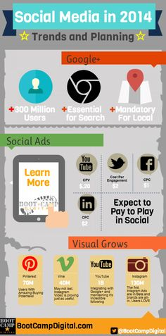 2014 is going to change the social media landscape, most significantly for the social media marketers. Here are 3 of the top expected trends in 2014 you need to keep in mind for social media success...  Read More.. http://wp.me/p3PLnf-DF  #infographic   #socialmedia   #socialmediamarketing   #socialmediatips   #socialmediastrategy