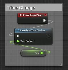 Html css blueprint node magic for the blueprint api reference ue4 global time dilation malvernweather Image collections