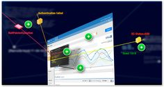 XpoLog Log management and analysis platform provides management, viewer, analyzer and log discovery for application logs.