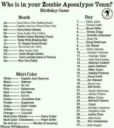 Zombie Apocalypse Team? I got dexter Morgan, batman, and Kim kardashian. Pretty good team til last one