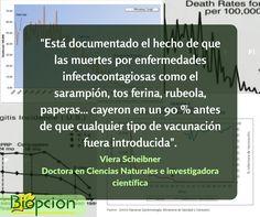 Enfermedades infectocontagiosas y vacunas