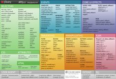 jquery. Cheat sheet colored