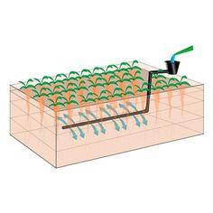 Hochbeet-Bewässerungssystem | #3                                                                                                                                                                                 Mehr