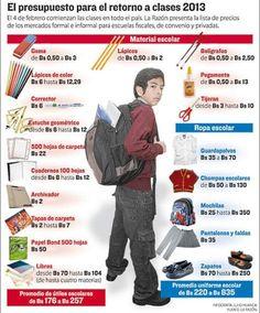 Infografía: El presupuesto para el retorno a clases 2013en Bolivia