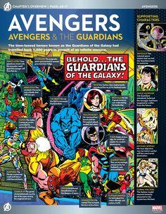 Avengers Comic Books, Avengers Characters, Avengers Comics, Comic Book Characters, Comic Books Art, Marvel Comics, Book Art, Marvel Facts, George Perez
