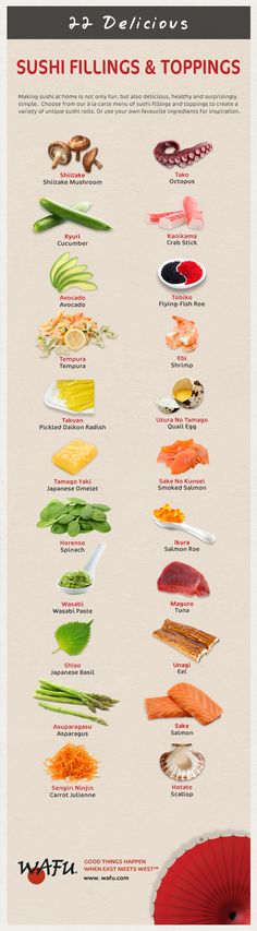Exaltus produced an infographic for Wafu Inc., on 22 Delicious Sushi Fillings & Toppings. Browse this infographic and get inspired to make sushi at home!