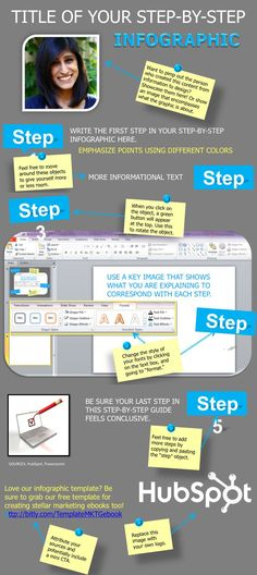 The Step-by-Step Infographic for Creating Infographics in PowerPoint from HubSpot