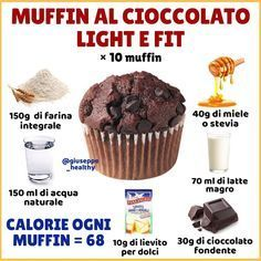Image may contain: text and food Light Dessert Recipes, Light Desserts, Light Recipes, Tortilla Sana, Cena Light, Cooking Time, Cooking Recipes, Light Cakes, Sweets Cake
