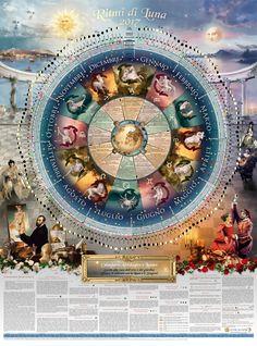 Calendario Lunare, Moon Calendar