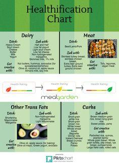 Check out Meal Garden here: http://home.mealgarden.com/