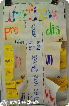 Step into 2nd Grade with Mrs. Lemons: prefixes cute anchor chart. Also intro with brain pop video and free worksheets