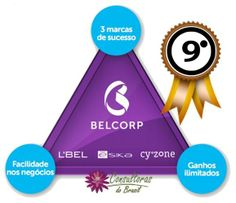 Parabéns Belcorp  A fabricante peruana Belcorp desbancou a Oriflame e apareceu em nono lugar na lista de 2013, com 1,96 bilhão de dólares em vendas diretas. Dados divulgados pela ABEVD #consultorasdobrasil #Belcorp #consultorabelcorp #lbel #esika #cyzone