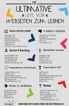 http://berufebilder.de/wp-content/uploads/2014/06/springest_die-ultimative-liste-mit-webseiten-zum-lernen.jpg B E R U F E B I L D E R eine der besten Lernplattformen: Ultimative Website zum Lernen