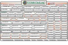 U.S. National Debt Clock : Real Time