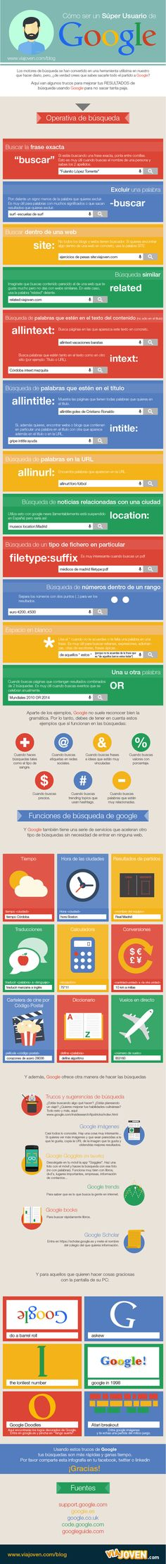 Infografía de trucos de búsqueda con google