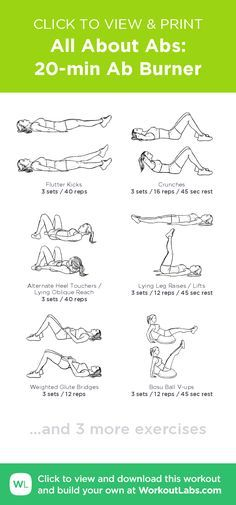 All About Abs: 20-min Ab Burner – click to view and print this illustrated exercise plan created with #WorkoutLabsFit