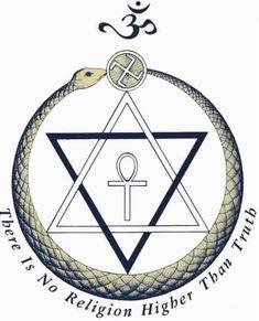 El emblema de la Sociedad Teosófica , una orden mística occidental fundada en 1875 por Helena Petrovna Blavatsky mística . logotipo de la Sociedad se compone de un Ankh , un hexagrama , un Ouroboros , una esvástica , y el símbolo Omkar . La intención de Blavatksy era crear un símbolo que contiene símbolos espirituales universales , concentrándose en las doctrinas esotéricas comunes en todas las religiones .