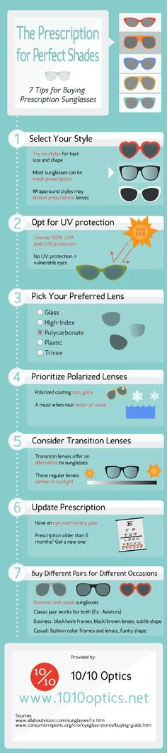3450805643 The Prescription for Perfect Shades Infographic. Cafébleu Eyewear