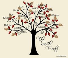 trees on pinterest family reunions genealogy chart and family tree