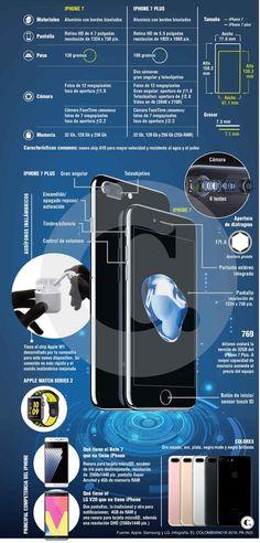 Qué tiene el iPhone 7 que no tienen las versiones anteriores de iPhone