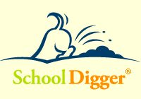 School Digger: Compare, Rank, District, Best, Worst, Improved